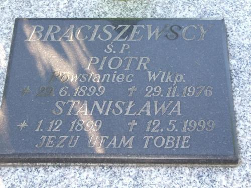 Piotr Braciszewski 1899-1976 cmentarz ul. Witkowska Gniezno