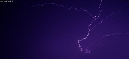 #burza